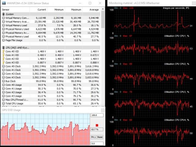 R3 RX550 test YAAB GPUload