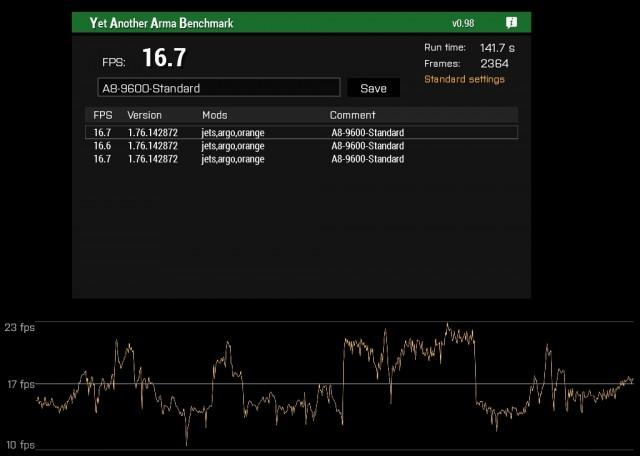 Arma3+A8 9600 solo yaabscreen2 s