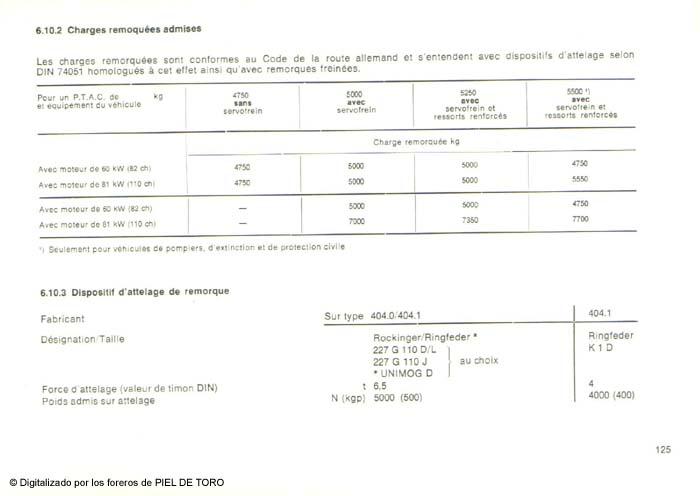 Traction de remorque agricole  B5e23cc150f5108ba7e630399bd5a609