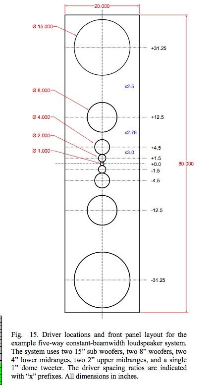 Nouveautés: Enceintes acoustiques - Page 2 32cfe9a00cb2fcaed2be359b900d0a8a