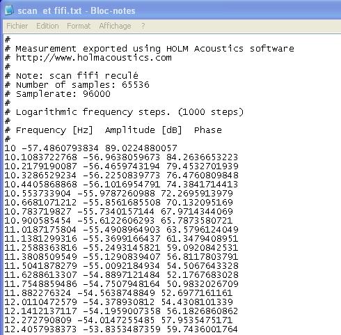 correction de la distorsion de phase par convolution 0c721e5a6ea861de3f808806bdcf63a7