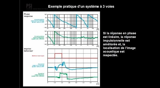 correction de la distorsion de phase par convolution - Page 2 8db53e66e3806fe9ca991a2154251a82