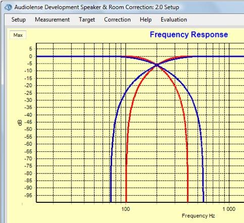 correction de la distorsion de phase par convolution - Page 3 B7ee793432802d25ea902f3151ed0ddc