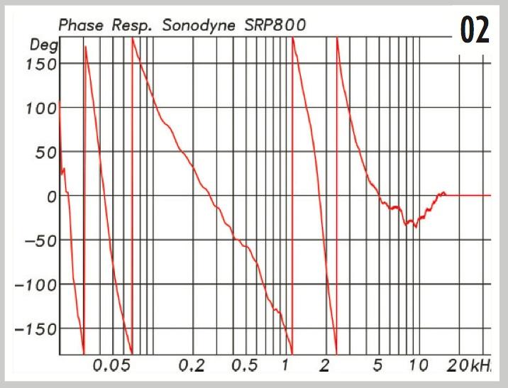correction de la distorsion de phase par convolution - Page 3 6fd1fa271d29d382f5bdf97ed4738134