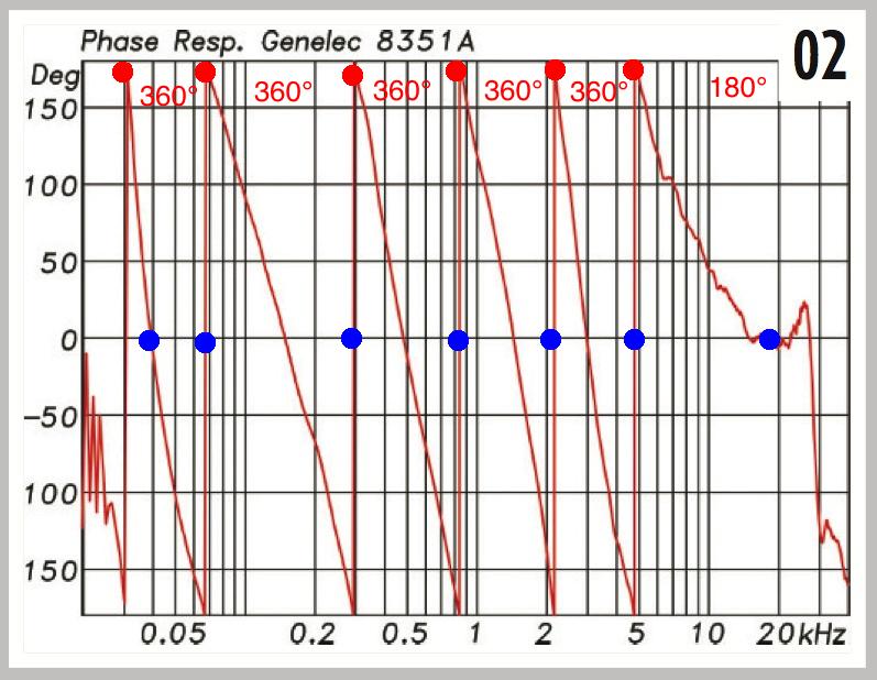 correction de la distorsion de phase par convolution - Page 3 746f45d772b7c1079b1bebd22accd0fb