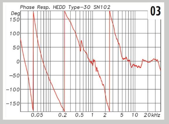 correction de la distorsion de phase par convolution - Page 3 A2d6b2b5b717ced82e75aa4c35e1fb0c