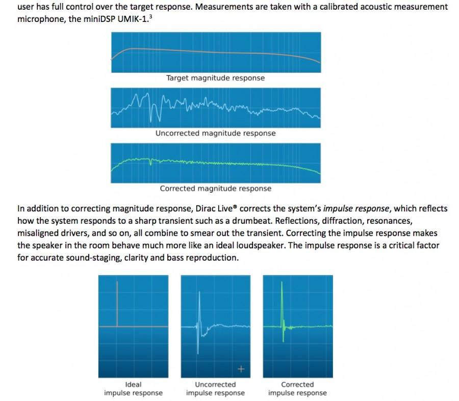 correction de la distorsion de phase par convolution - Page 3 Ea1c284e896bbf0d3c5daee1073a39fd