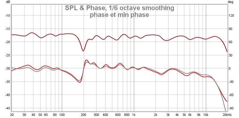 correction de la distorsion de phase par convolution - Page 4 A918e44893434f6fd1bc74f7085ae818