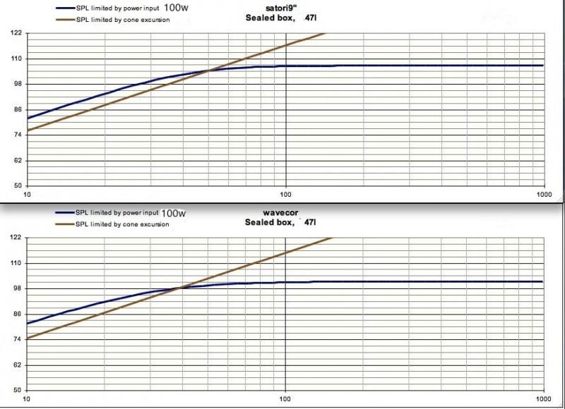 Nouveautés: Enceintes acoustiques - Page 14 6983c181b897077154a2d2413a61b45d